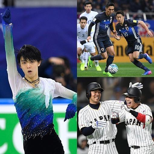 スポーツ関心度ランキングでフィギュアスケートが野球に次いで2位に選ばれる。