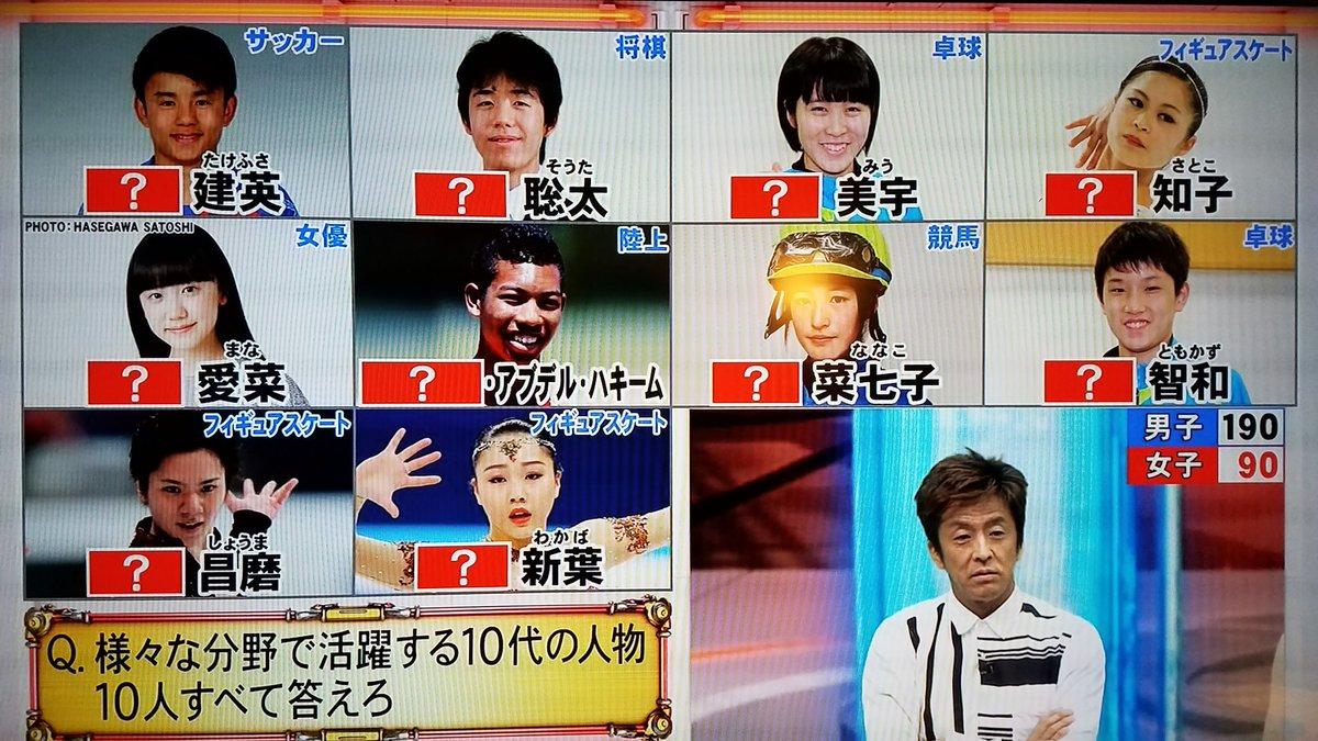 ネプリーグの10代で活躍するアスリートに宇野昌磨・ 宮原知子・樋口新葉がクイズとして出題される