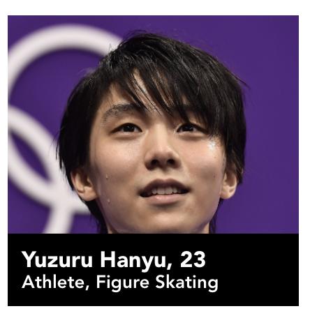 アジアを代表する30歳未満のアジアの30人に羽生結弦が選ばれる。