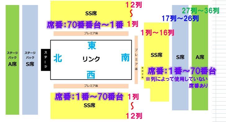 FaOI新潟2018の座席表出たみたい。去年と全然違うね。見やすくなってるかも!
