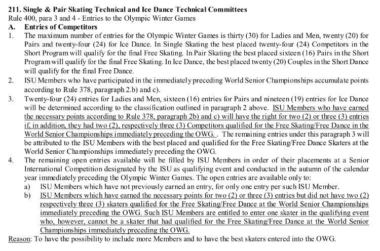 フィギュアスケートの五輪予選方式を変更