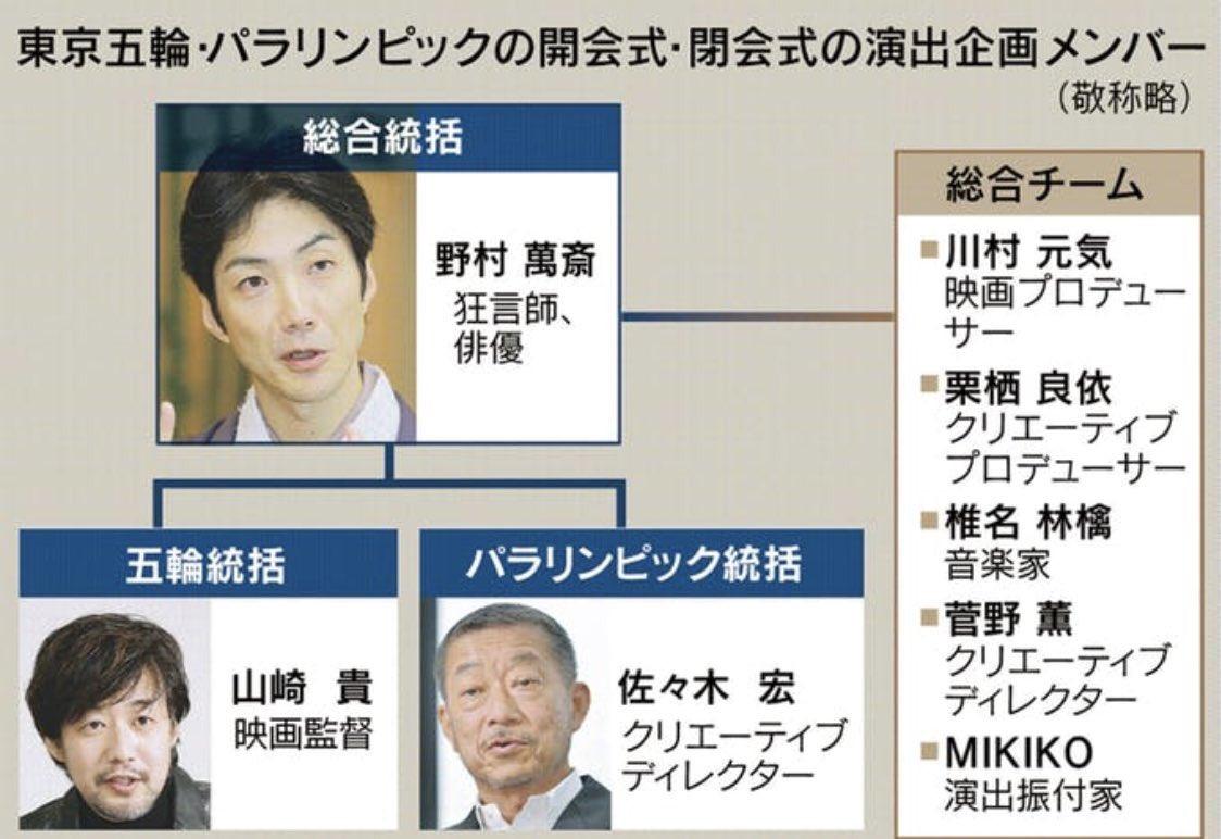 野村萬斎氏が東京五輪の開閉会式演出・総合統括に就任した事で、ますます羽生結弦の出演が期待される!