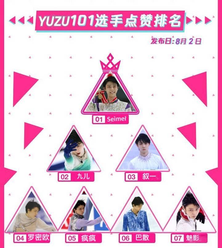 中国で羽生結弦の衣装神7を決める総選挙が開催してた!ww 結果画像!