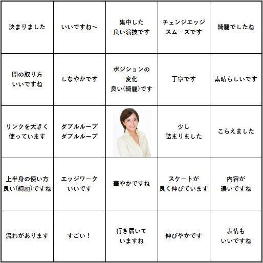 八木沼純子さんの実況ビンゴ画像が面白いと話題にw