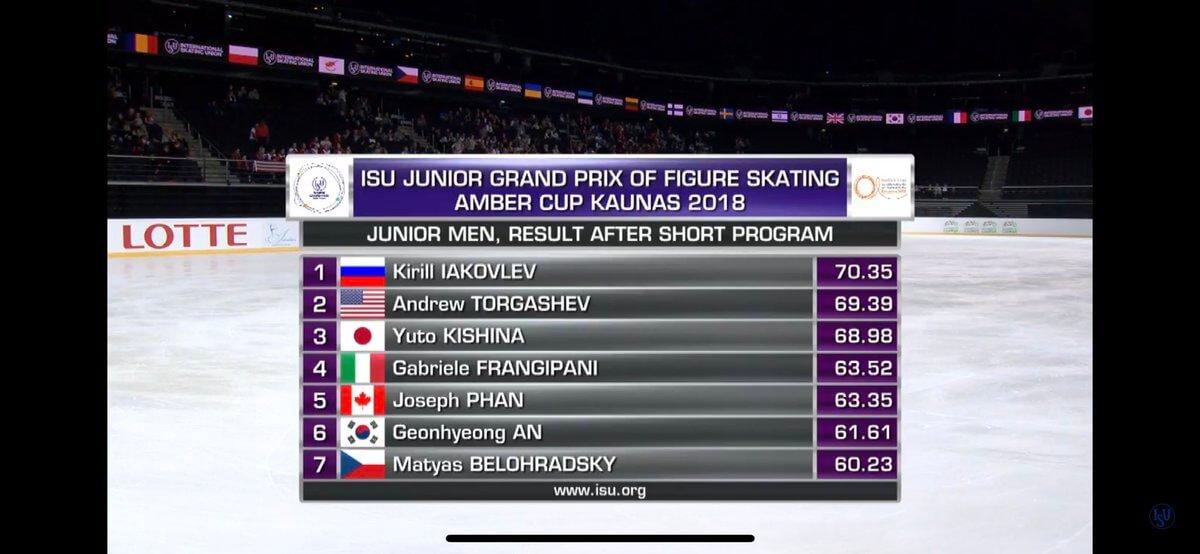 JGP第3戦 リトアニア大会大会男子SP結果まとめ!木科雄登が出場。