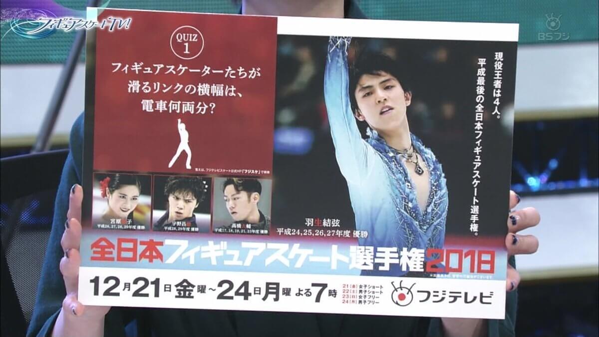 全日本フィギュアスケート選手権に関するクイズのポスターが一部地域の電車内で提示!