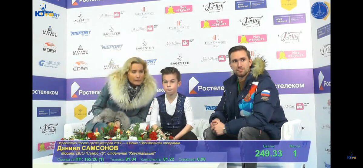 ロシアジュニア 男子最終結果まとめ!