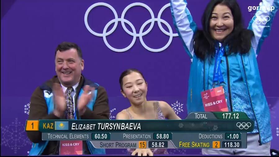 トゥルシンバエワってオーサーにロシアが最善だと思うって言われてたんだね!