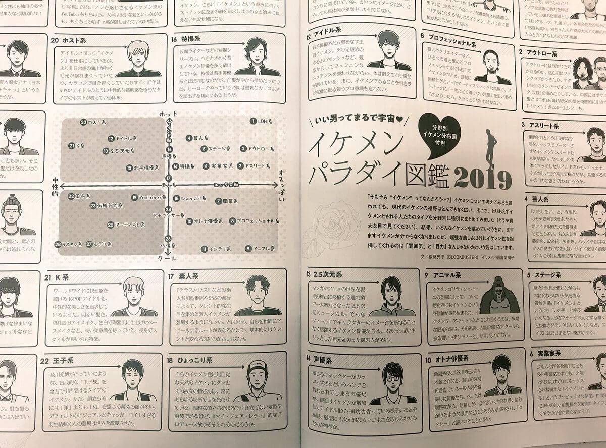 イケメンパラダイ図鑑2019の王子系に羽生結弦の名前が!w
