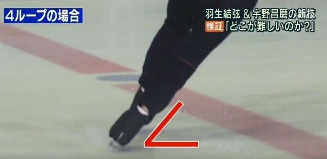 【映像あり】織田信成の解説4回転ループのどこが難しいのか!? 「羽生結弦の場合は天才的…回転をかけるタイミングがシャープで早い …」