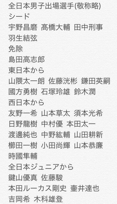 全日本フィギュアスケート選手権 男女出場全選手 が 決定! 全日本ジュニア選手権の結果を反映。