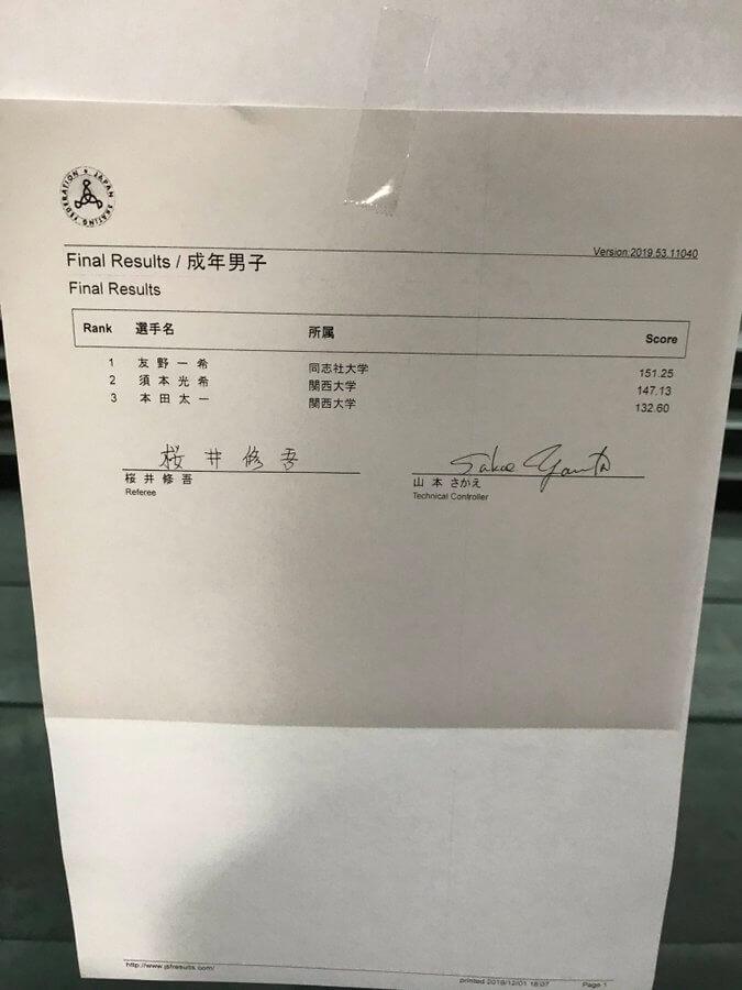 2018年世界選手権5位の友野一希 が 優勝! フリー151・25点、全日本選手権に収穫、大阪で行われた地方競技会で。