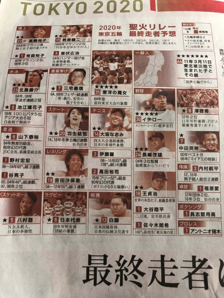2020年 東京五輪 聖火リレー 最終走者予想 羽生結弦は!?