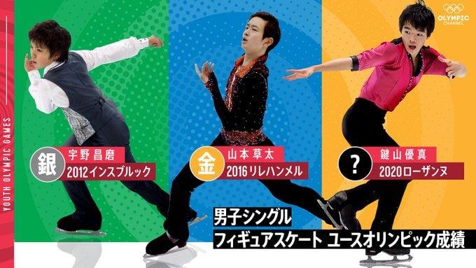 ユースオリンピック 男子シングル  インスブルック2012 宇野昌磨 が 銀、リレハンメル2016 山本草太 金、 ローザンヌ2020 鍵山優真 は …!?