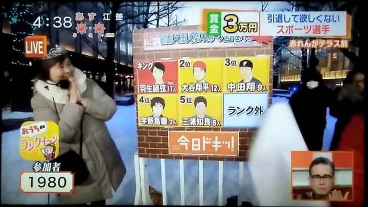 引退して欲しくないスポーツ選手、1位に 羽生結弦 が選ばれる! 北海道ローカル番組で。