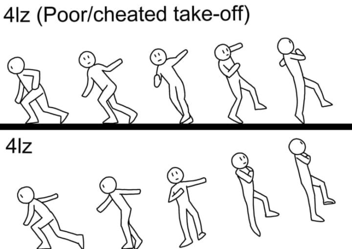 4Lz Poor/cheated take-off とは?  …「これはどっちもアウト?」「イラスト分かりやすい」…