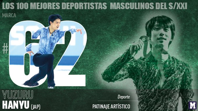 羽生結弦、「21世紀の偉大な男子アスリート100人」に選出!  …スペイン最大手スポーツ紙…