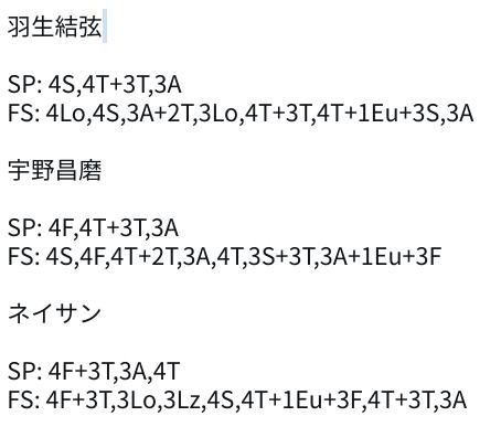 【世界フィギュア2021】羽生結弦、宇野昌磨、ネイサン・チェン、鍵山優真の予定ジャンプ構成は!?