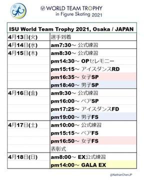 世界フィギアスケート国別対抗戦2021、スケジュール!  …丸善インテックアリーナ大阪…