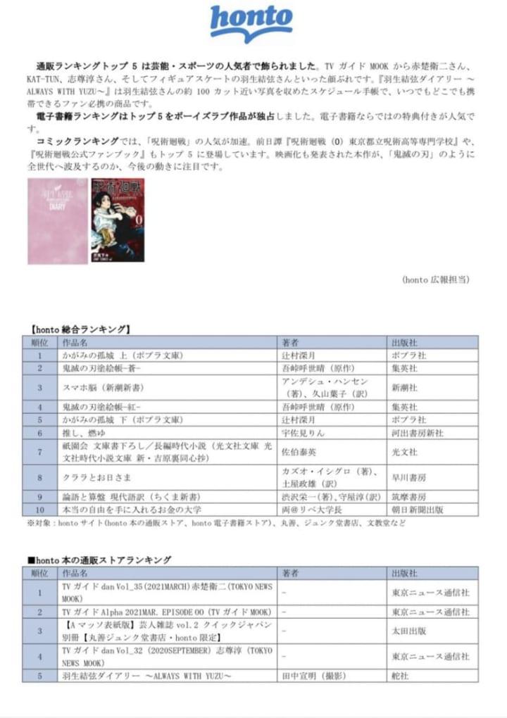 『羽生結弦ダイアリー ~ ALWAYS WITH YUZU~』通販ランキングトップ 5!  …「honto 月間ランキング 2021 年 3 月度」…