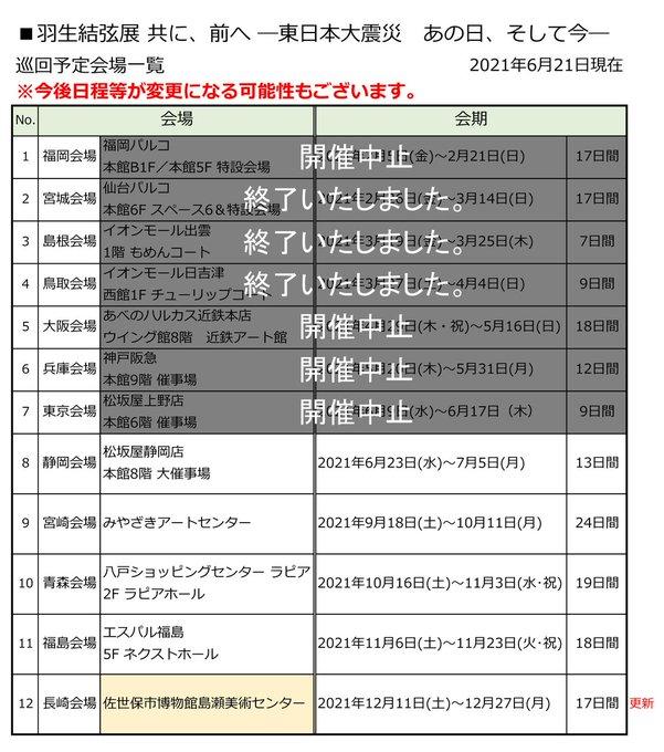 羽生結弦 選手の展覧会が 6月23日の静岡会場から再開!