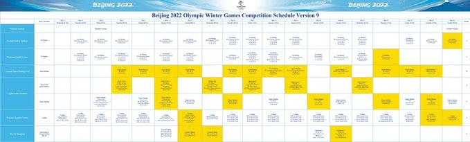北京オリンピック2022 スケジュール 日本時間