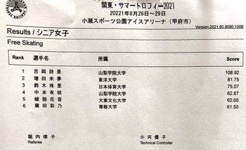 関東サマートロフィー 女子結果  1位 吉岡詩果 168.78点 2位 増田未夢 122.34点 3位 鈴木珠里 112.25点