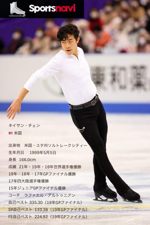 Sportsnavi 2021-22 注目選手Nathan Chen「両親出身国開催北京五輪でアメリカ代表のチェンが活躍することには大きな意味があるだろう」