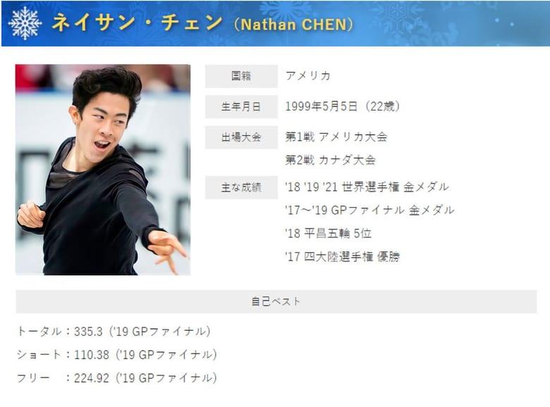 【投稿】ネイサン・チェン「グランプリシリーズ2021 選手紹介ページ出来てました」