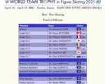 世界フィギュアスケート国別対抗戦 2021、男子FS ジャッジスコア!