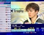【速報】NHK杯 男子最終結果まとめ! 宇野昌磨が優勝でGPファイナル進出確定を決める!